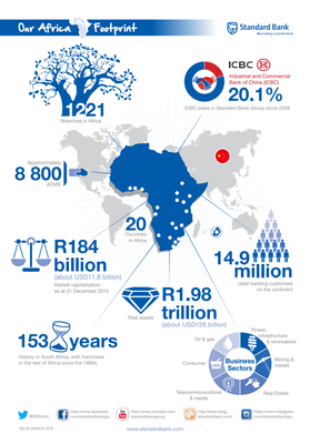 Standard Bank African Footprint.png