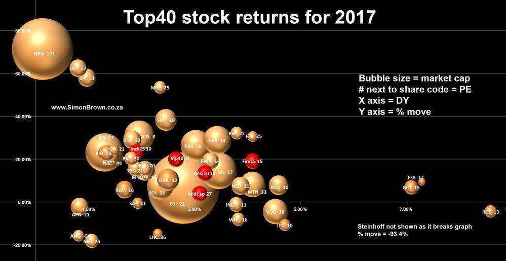 top40_2017_ytd.jpg