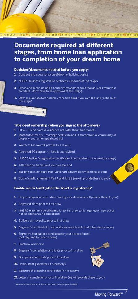 Standard Bank Home Services_Documents_Steps_ Building loans copy.jpg