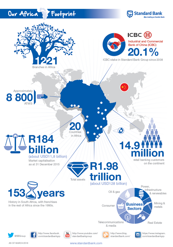 Africa is our home standard bank standard bank group africa footprint 2015 2016 gumiabroncs Choice Image