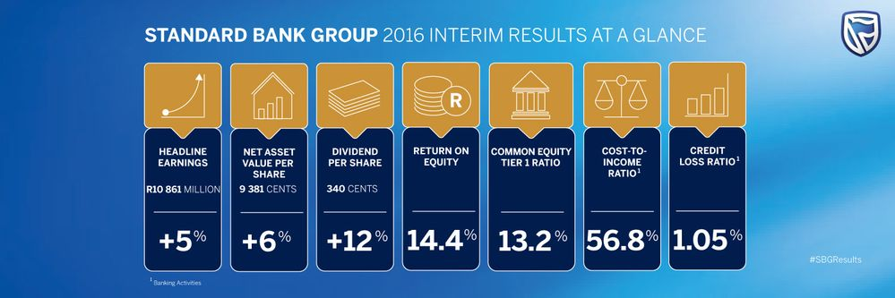 SBG interim results twitter.jpg