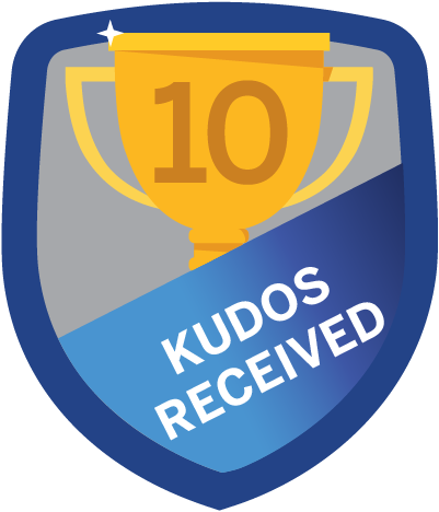 Kudos Received 10