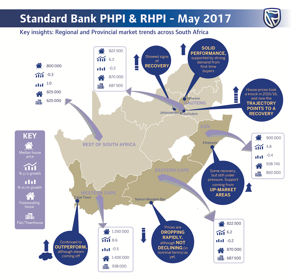 Provincial and Regional House Price Index May 2017