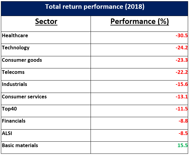Total return performance.PNG
