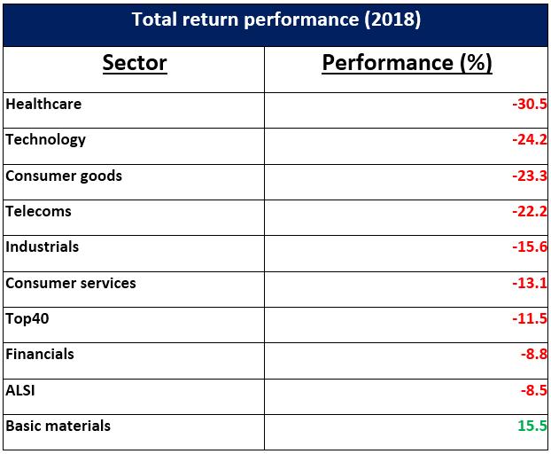 Total return performance.PNG