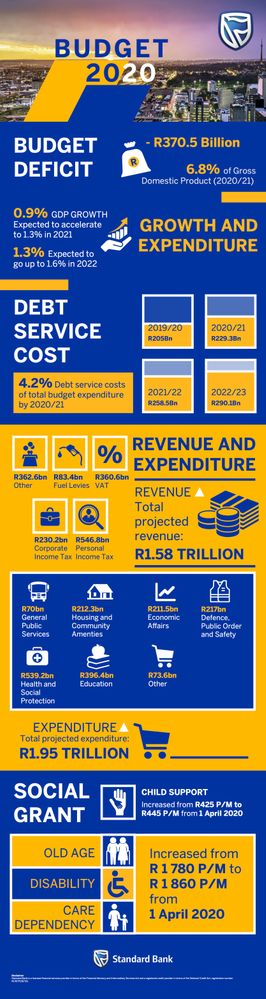 2020 Budget Infographic_PBB (1) (1).jpg